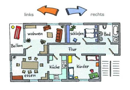 Häuser berühmter Sitcoms  Deutsch jeden Tag
